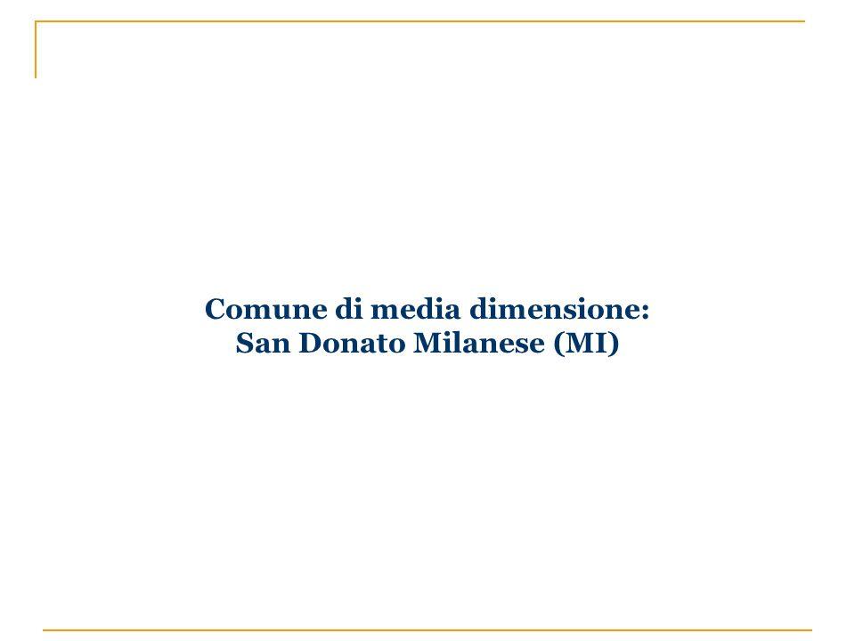 Comune di media dimensione: San Donato Milanese (MI)
