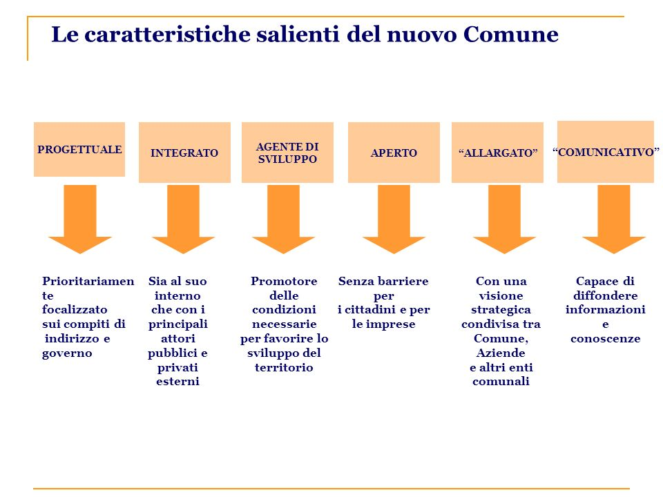 Una grande amministrazione: Milano
