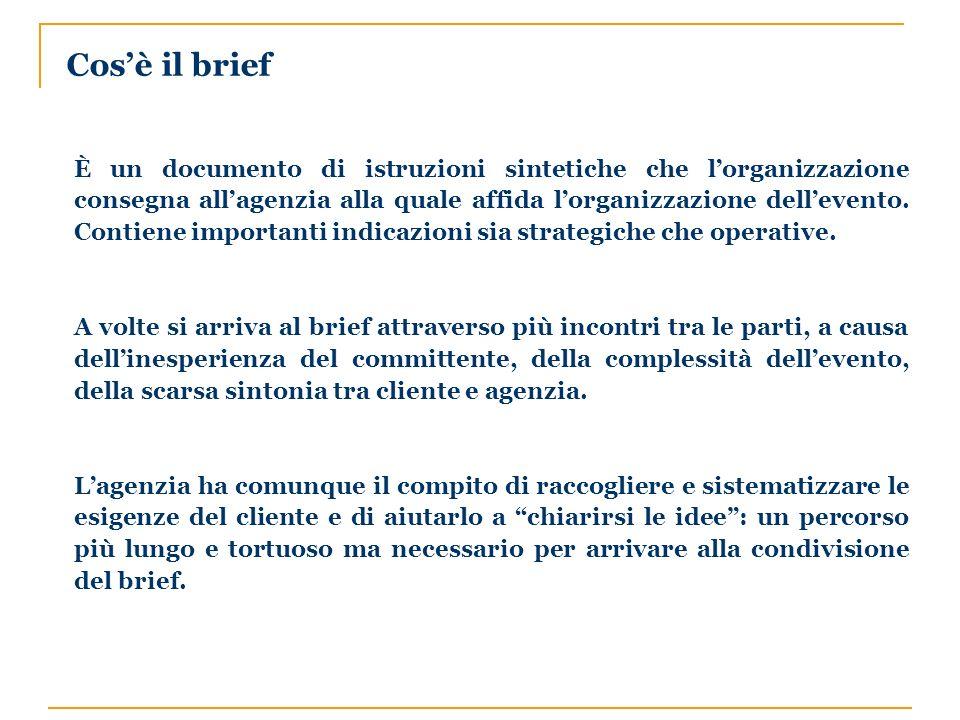 Descrizione del background dellorganizzazione Budget a disposizione Ragioni dellevento/obiettivi Filosofia dellevento Messaggi da veicolare Target di riferimento Scelta della sede dellevento Numero dei contatti da sviluppare Copertura territoriale Aspettative Come si articola il brief