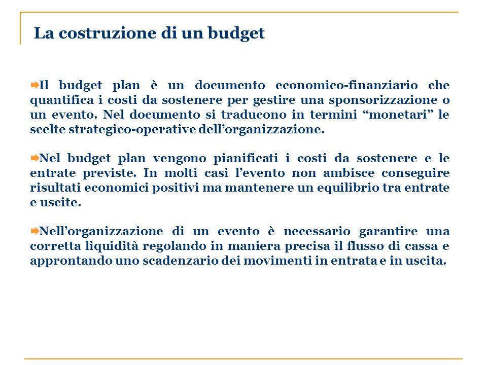 Il budget plan è un documento economico-finanziario che quantifica i costi da sostenere per gestire una sponsorizzazione o un evento.