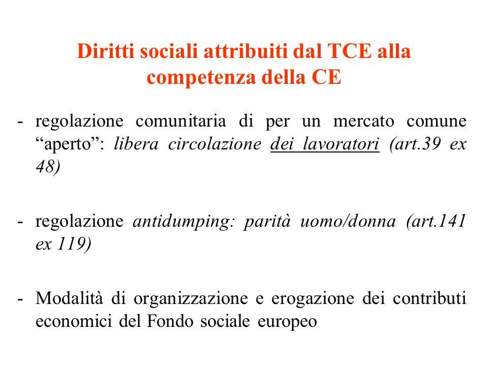 Diritti sociali attribuiti dal TCE alla competenza della CE -regolazione comunitaria di per un mercato comune aperto: libera circolazione dei lavoratori (art.39 ex 48) -regolazione antidumping: parità uomo/donna (art.141 ex 119) -Modalità di organizzazione e erogazione dei contributi economici del Fondo sociale europeo