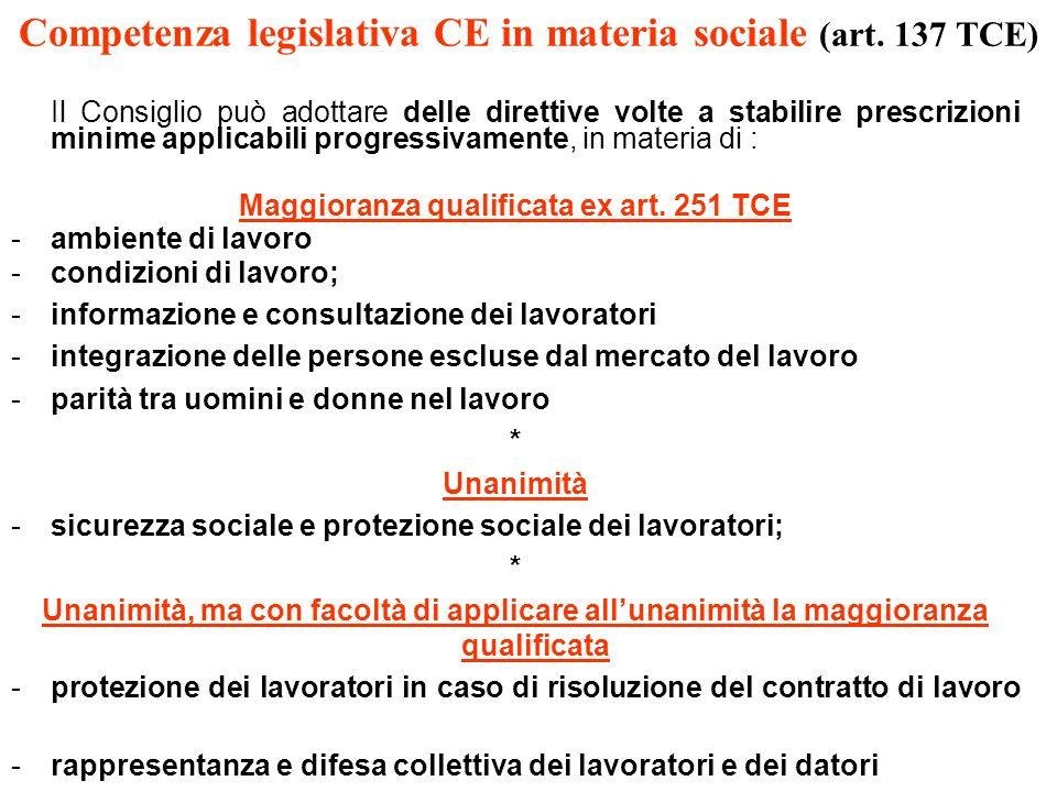 Ravvicinamento delle leggi nazionali per il corretto funzionamento del mercato interno art 95 (ex 100) TCE Il Consiglio, deliberando a maggioranza qualificata (ex art.