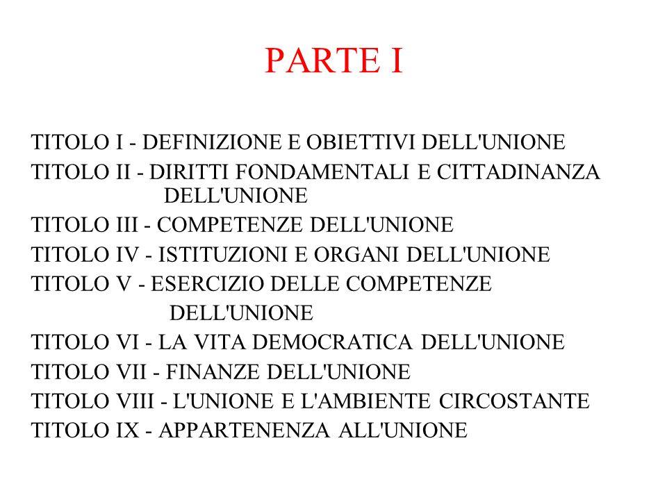 PARTE II: CARTA DEI DIRITTI FONDAMENTALI (N.B.
