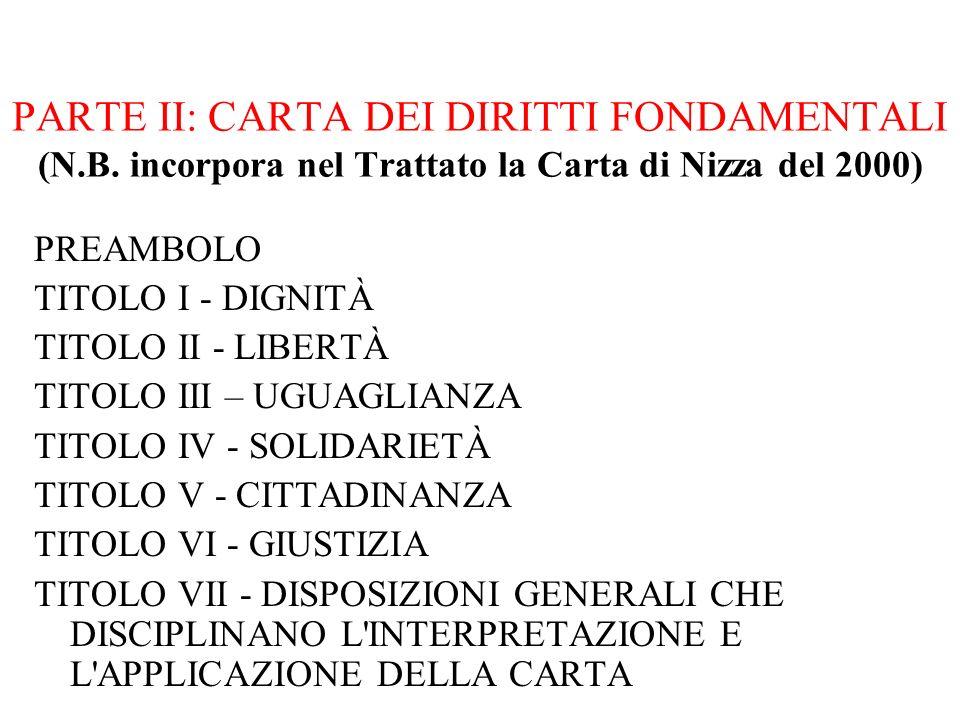 PARTE II: CARTA DEI DIRITTI FONDAMENTALI (N.B. incorpora nel Trattato la Carta di Nizza del 2000) PREAMBOLO TITOLO I - DIGNITÀ TITOLO II - LIBERTÀ TIT