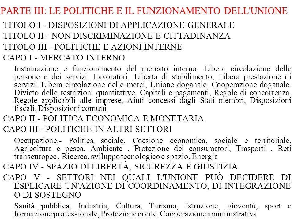 PARTE III (segue) TITOLO IV - ASSOCIAZIONE DEI PAESI E TERRITORI D OLTREMARE TITOLO V - AZIONE ESTERNA DELL UNIONE TITOLO VI - FUNZIONAMENTO DELL UNIONE DISPOSIZIONI ISTITUZIONALI E FINANZIARIE, COOPERAZIONI RAFFORZATE TITOLO VII - DISPOSIZIONI COMUNI PARTE IV DISPOSIZIONI GENERALI E FINALI