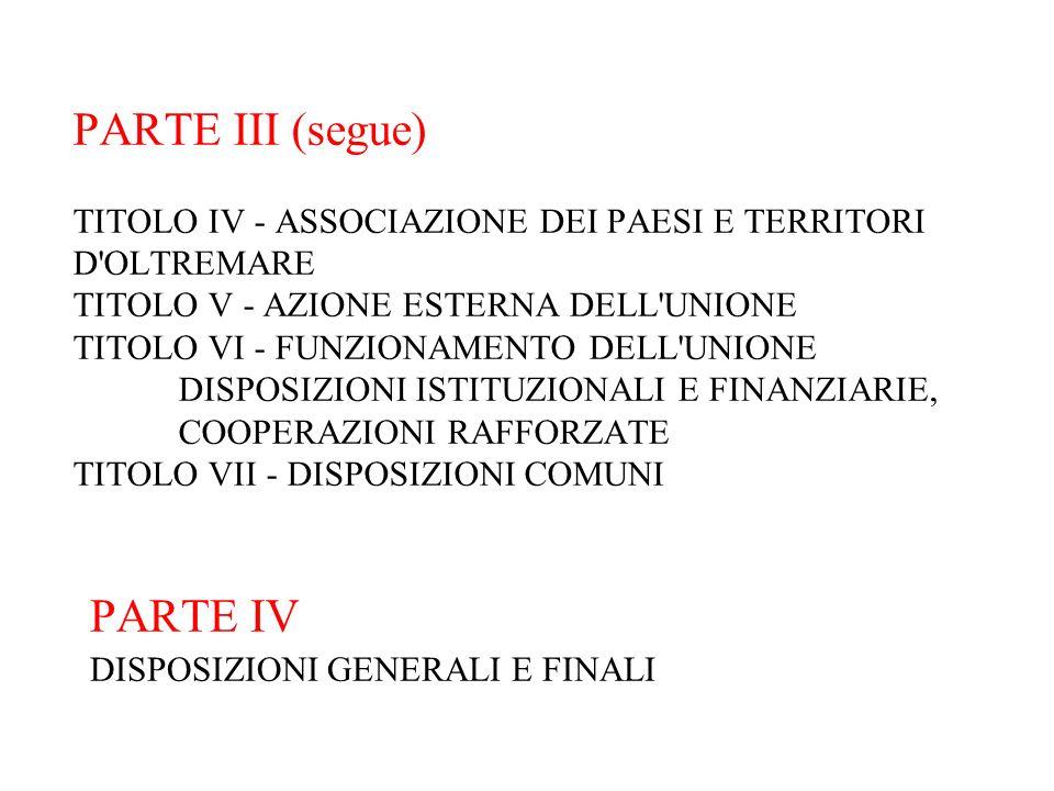 PARTE III (segue) TITOLO IV - ASSOCIAZIONE DEI PAESI E TERRITORI D'OLTREMARE TITOLO V - AZIONE ESTERNA DELL'UNIONE TITOLO VI - FUNZIONAMENTO DELL'UNIO