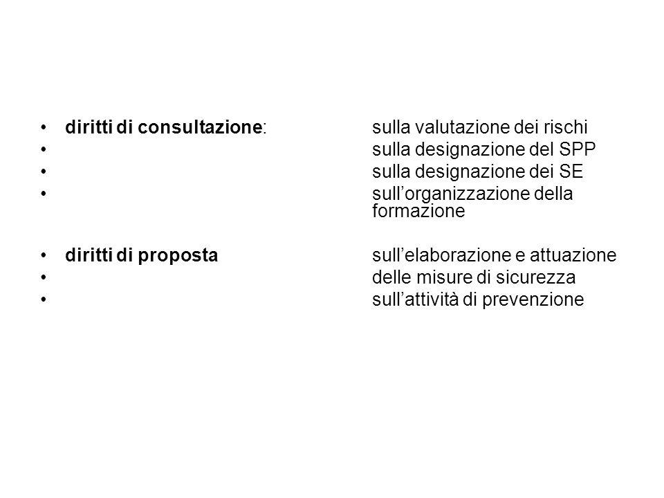 diritti di consultazione:sulla valutazione dei rischi sulla designazione del SPP sulla designazione dei SE sullorganizzazione della formazione diritti di propostasullelaborazione e attuazione delle misure di sicurezza sullattività di prevenzione