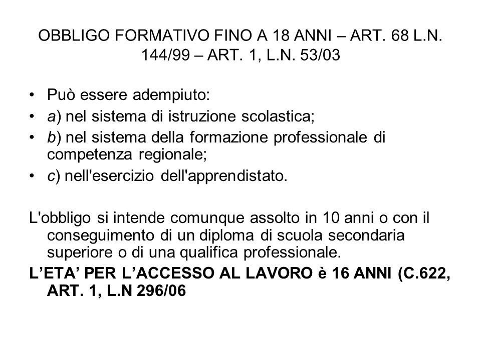 OBBLIGO FORMATIVO FINO A 18 ANNI – ART.68 L.N. 144/99 – ART.