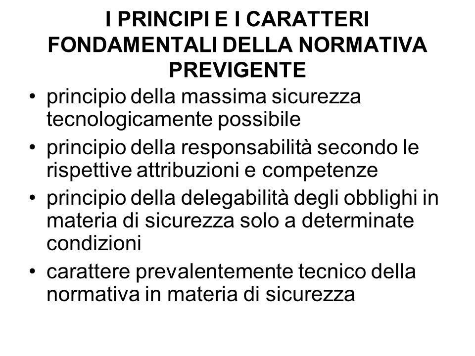 NOVITA E CARATTERI FONDAMENTALI DEL D.LGS.