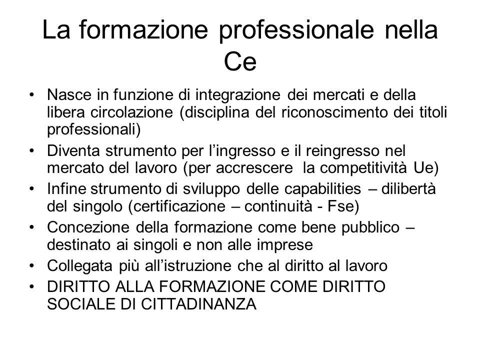 E NELLA COSTITUZIONE –ARTICOLO 35 La Repubblica tutela il lavoro in tutte le sue forme ed applicazioni.