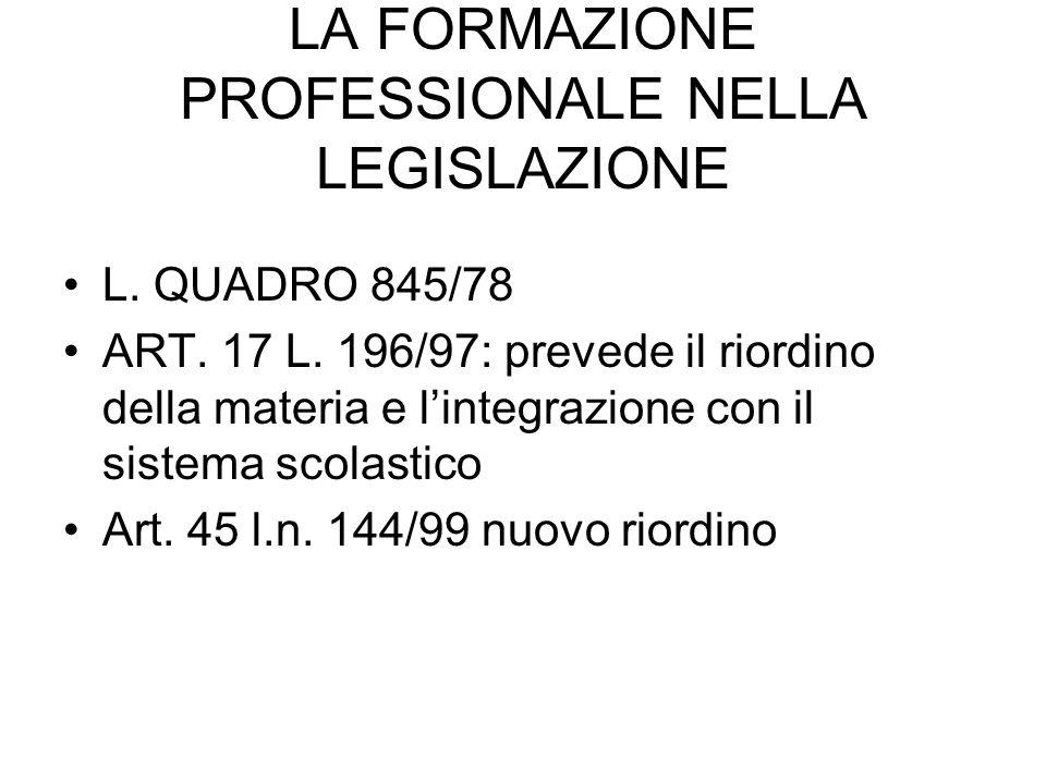 LA FORMAZIONE PROFESSIONALE NELLA LEGISLAZIONE L.QUADRO 845/78 ART.