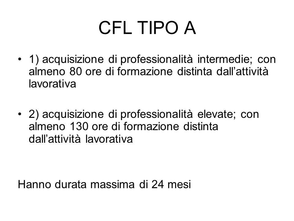CFL TIPO A 1) acquisizione di professionalità intermedie; con almeno 80 ore di formazione distinta dallattività lavorativa 2) acquisizione di professionalità elevate; con almeno 130 ore di formazione distinta dallattività lavorativa Hanno durata massima di 24 mesi