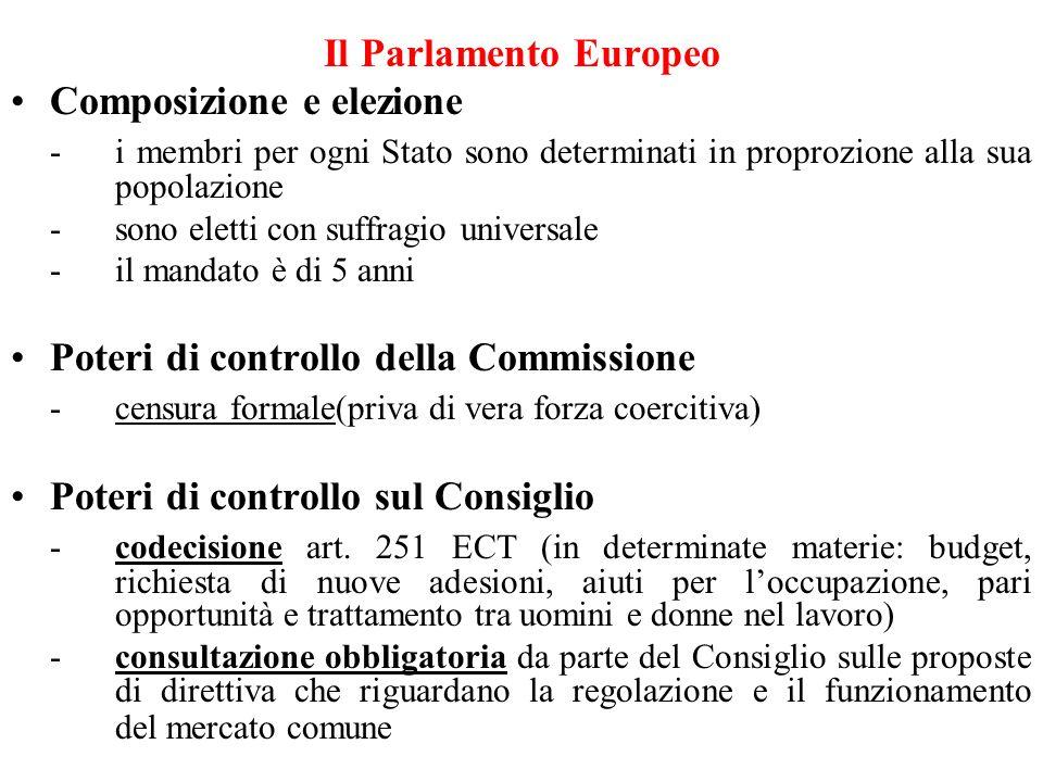 Il Parlamento Europeo Composizione e elezione - i membri per ogni Stato sono determinati in proprozione alla sua popolazione -sono eletti con suffragio universale - il mandato è di 5 anni Poteri di controllo della Commissione - censura formale(priva di vera forza coercitiva) Poteri di controllo sul Consiglio - codecisione art.
