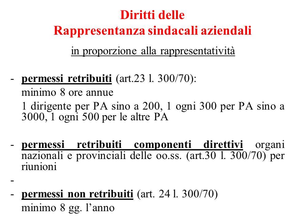 Diritti delle Rappresentanza sindacali aziendali in proporzione alla rappresentatività -permessi retribuiti (art.23 l.