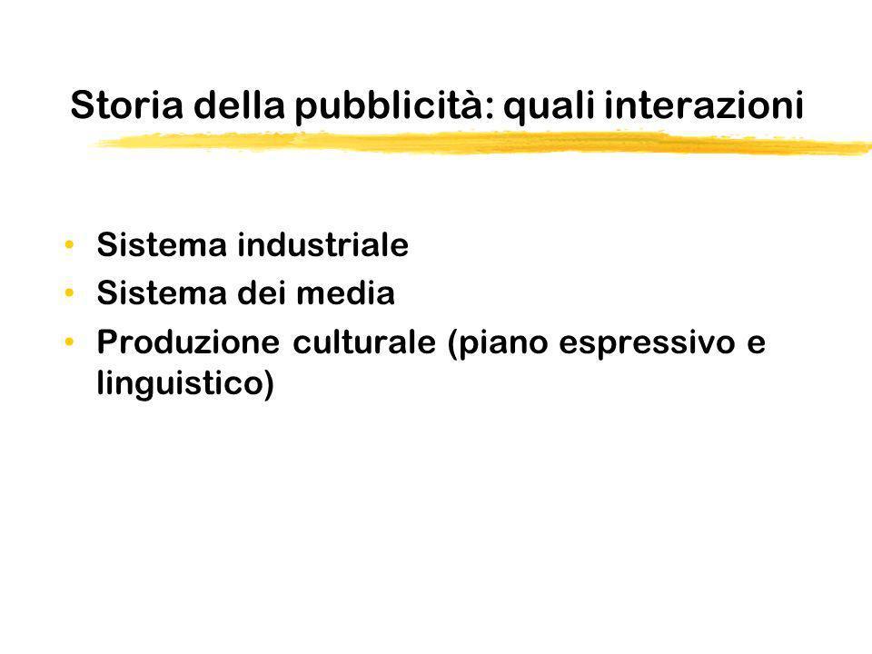 Storia della pubblicità: quali interazioni Sistema industriale Sistema dei media Produzione culturale (piano espressivo e linguistico)