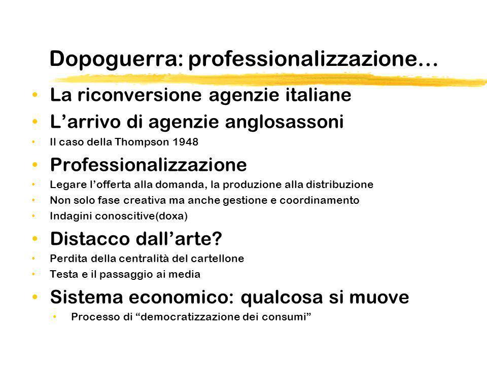 Dopoguerra: professionalizzazione… La riconversione agenzie italiane Larrivo di agenzie anglosassoni Il caso della Thompson 1948 Professionalizzazione