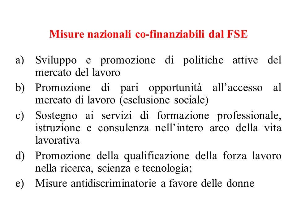 Misure nazionali co-finanziabili dal FSE a)Sviluppo e promozione di politiche attive del mercato del lavoro b)Promozione di pari opportunità allaccess