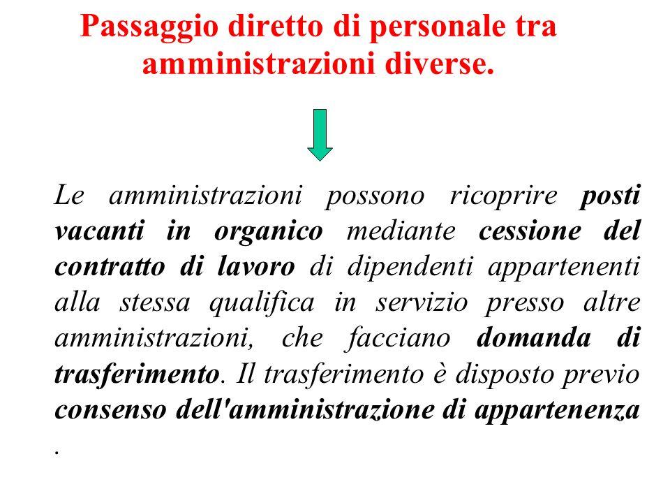 Passaggio diretto di personale tra amministrazioni diverse. Le amministrazioni possono ricoprire posti vacanti in organico mediante cessione del contr