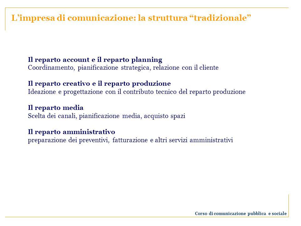Corso di comunicazione pubblica e sociale Il reparto account e il reparto planning Coordinamento, pianificazione strategica, relazione con il cliente