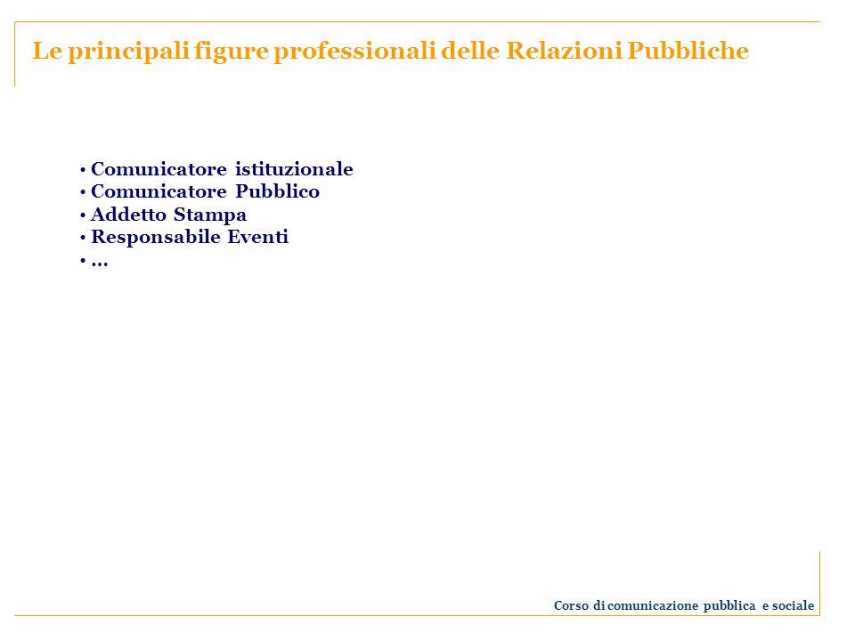 Corso di comunicazione pubblica e sociale Comunicatore istituzionale Comunicatore Pubblico Addetto Stampa Responsabile Eventi … Le principali figure p