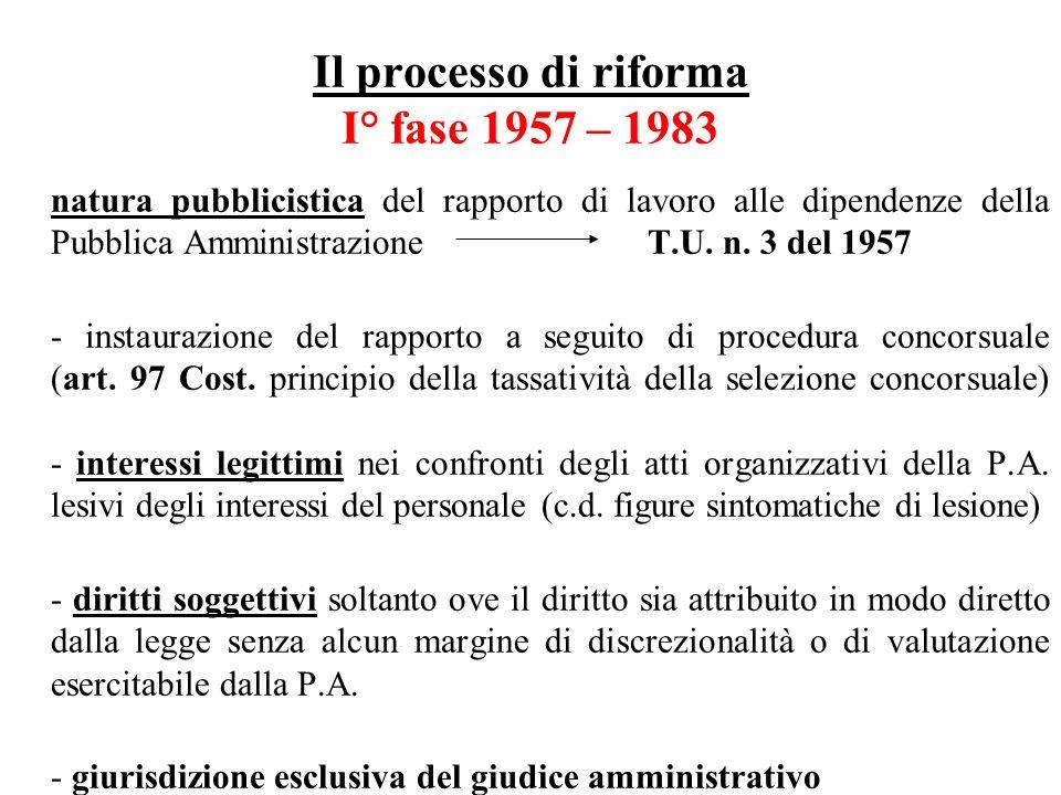 Il processo di riforma I° fase 1957 – 1983 natura pubblicistica del rapporto di lavoro alle dipendenze della Pubblica Amministrazione T.U. n. 3 del 19