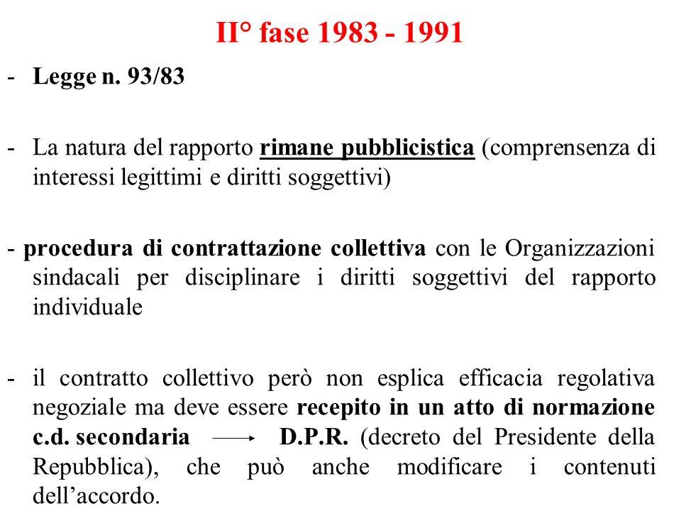 II° fase 1983 - 1991 - Legge n. 93/83 - La natura del rapporto rimane pubblicistica (comprensenza di interessi legittimi e diritti soggettivi) - proce