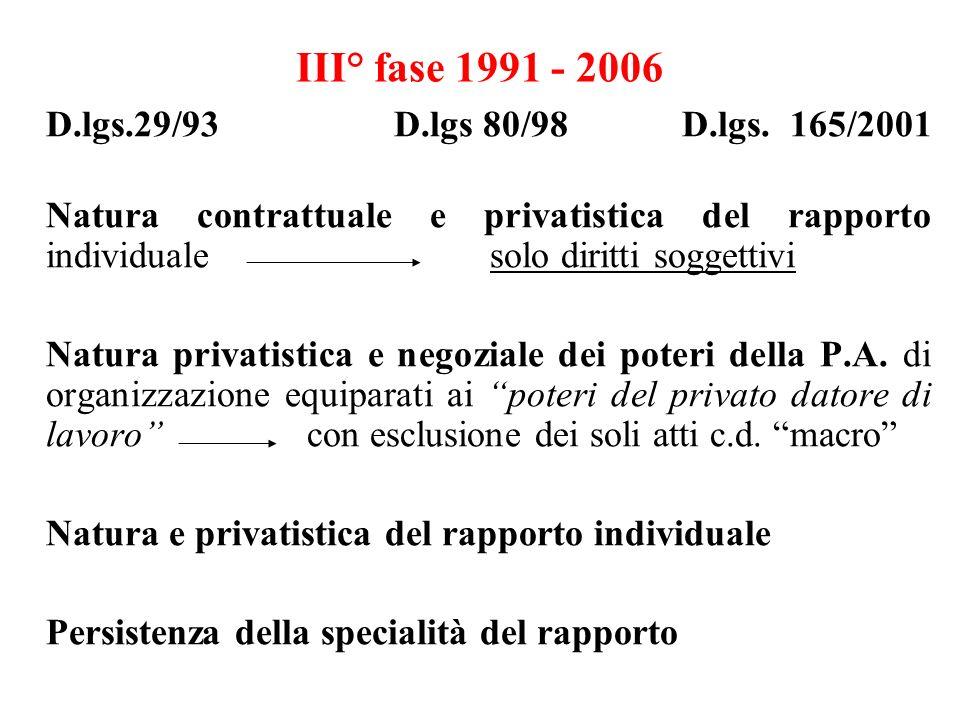 III° fase 1991 - 2006 D.lgs.29/93D.lgs 80/98D.lgs. 165/2001 Natura contrattuale e privatistica del rapporto individualesolo diritti soggettivi Natura