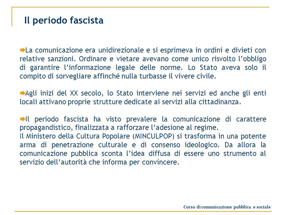 Il periodo fascista La comunicazione era unidirezionale e si esprimeva in ordini e divieti con relative sanzioni.