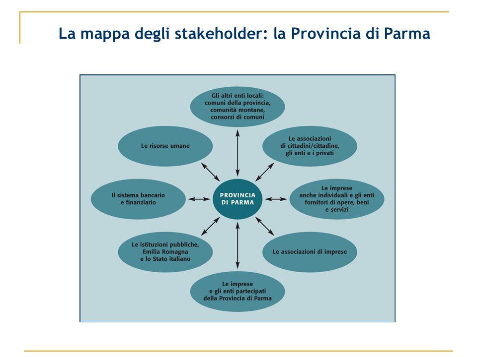 La mappa degli stakeholder: la Provincia di Parma
