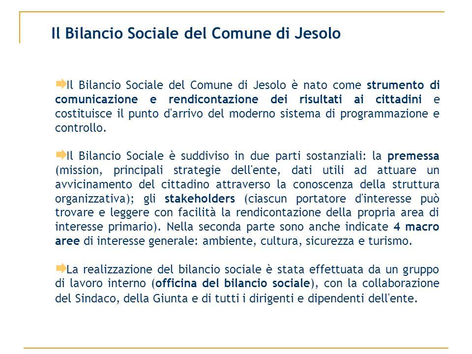Il Bilancio Sociale del Comune di Jesolo è nato come strumento di comunicazione e rendicontazione dei risultati ai cittadini e costituisce il punto d arrivo del moderno sistema di programmazione e controllo.