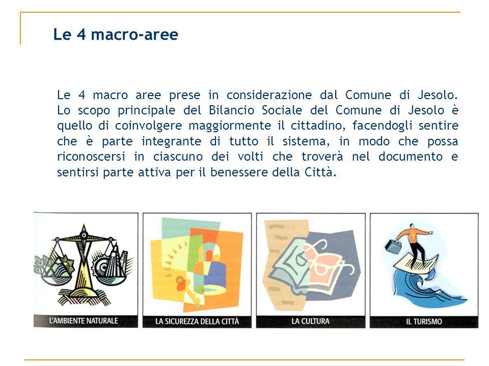 Le 4 macro aree prese in considerazione dal Comune di Jesolo. Lo scopo principale del Bilancio Sociale del Comune di Jesolo è quello di coinvolgere ma