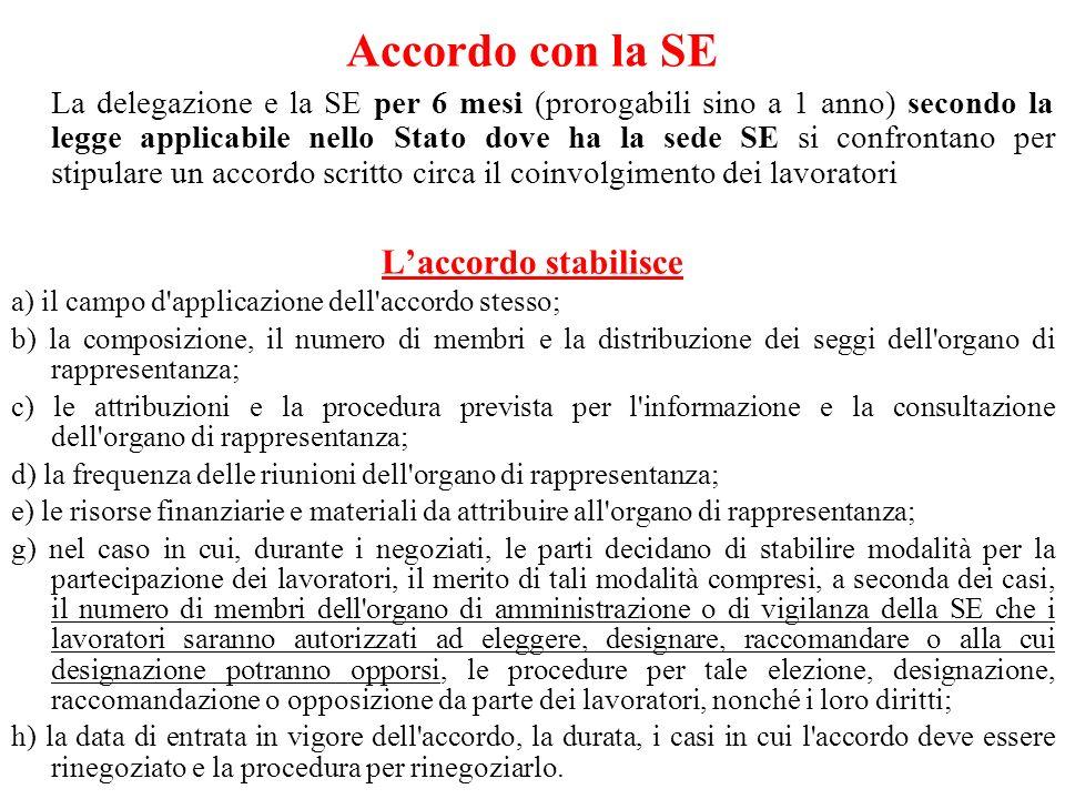 Accordo con la SE La delegazione e la SE per 6 mesi (prorogabili sino a 1 anno) secondo la legge applicabile nello Stato dove ha la sede SE si confron