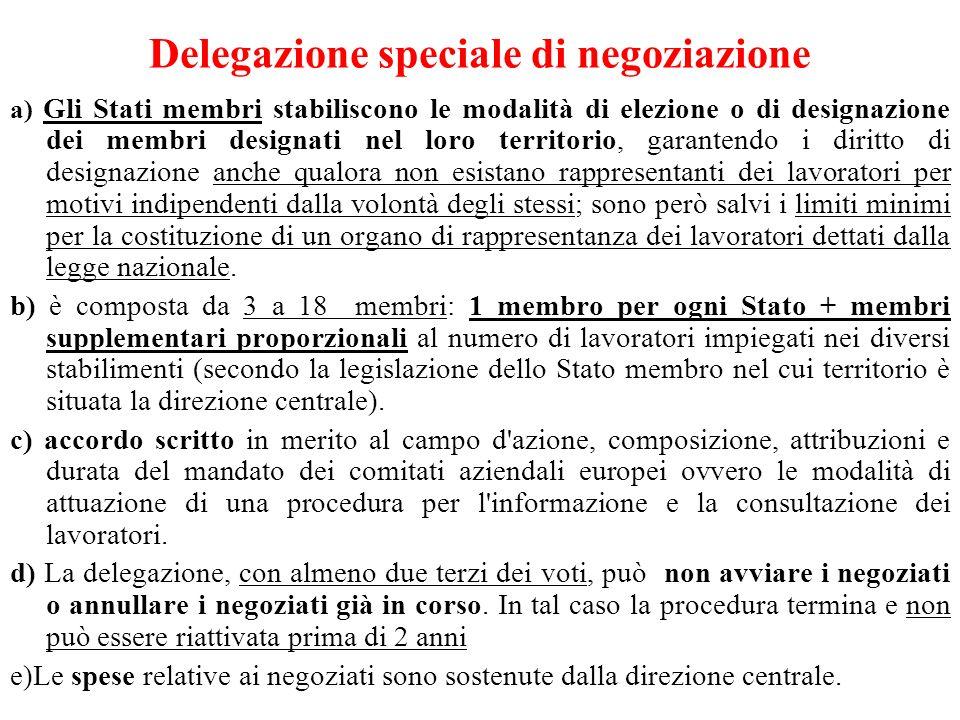 Delegazione speciale di negoziazione a) Gli Stati membri stabiliscono le modalità di elezione o di designazione dei membri designati nel loro territor