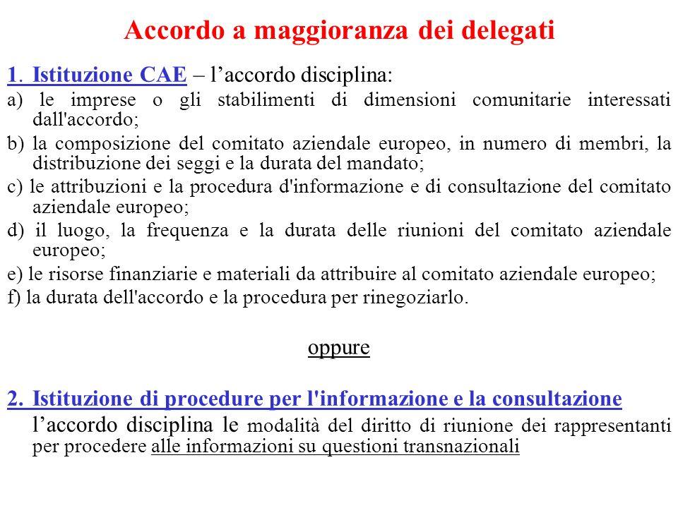 Accordo a maggioranza dei delegati 1.Istituzione CAE – laccordo disciplina: a) le imprese o gli stabilimenti di dimensioni comunitarie interessati dal