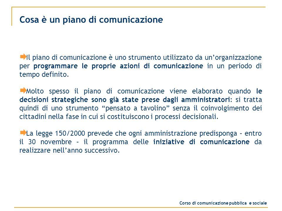 A cosa serve il piano di comunicazione Il piano di comunicazione serve per ordinare, sviluppare e impiegare le risorse (umane, strumentali, economiche) necessarie per raggiungere gli obiettivi dellEnte.
