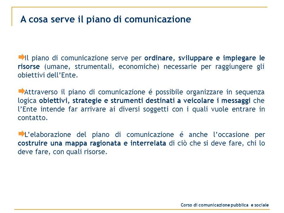 Come costruire il piano di comunicazione Ogni piano di comunicazione ha una struttura che risponde alle specifiche esigenze dellorganizzazione e alle sue necessità.