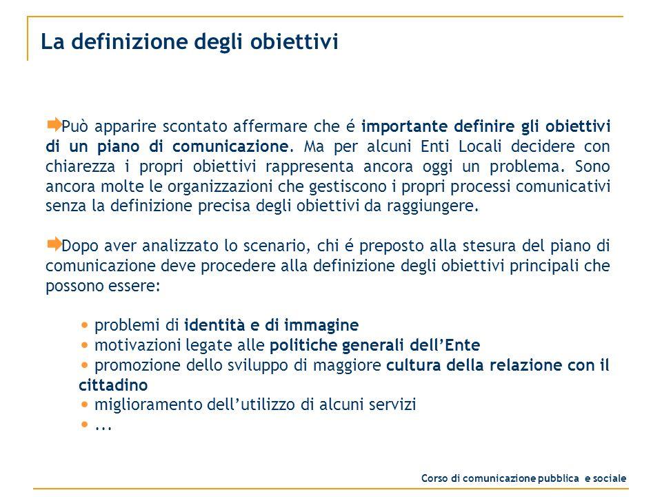 Possibili criticità Uno dei problemi maggiori che emerge nella pratica è quello del coordinamento.