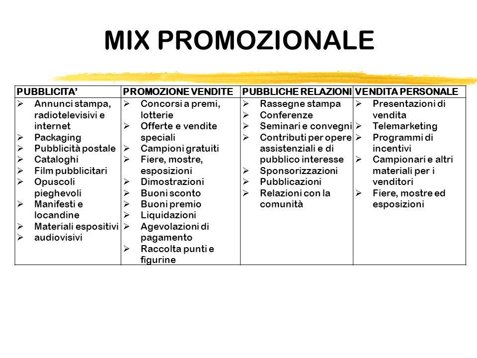 MIX PROMOZIONALE PUBBLICITAPROMOZIONE VENDITEPUBBLICHE RELAZIONIVENDITA PERSONALE Annunci stampa, radiotelevisivi e internet Packaging Pubblicità post