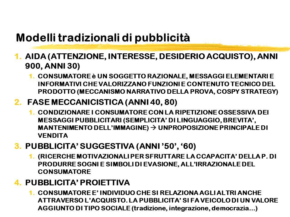 Modelli tradizionali di pubblicità 1.AIDA (ATTENZIONE, INTERESSE, DESIDERIO ACQUISTO), ANNI 900, ANNI 30) 1.CONSUMATORE è UN SOGGETTO RAZIONALE, MESSA