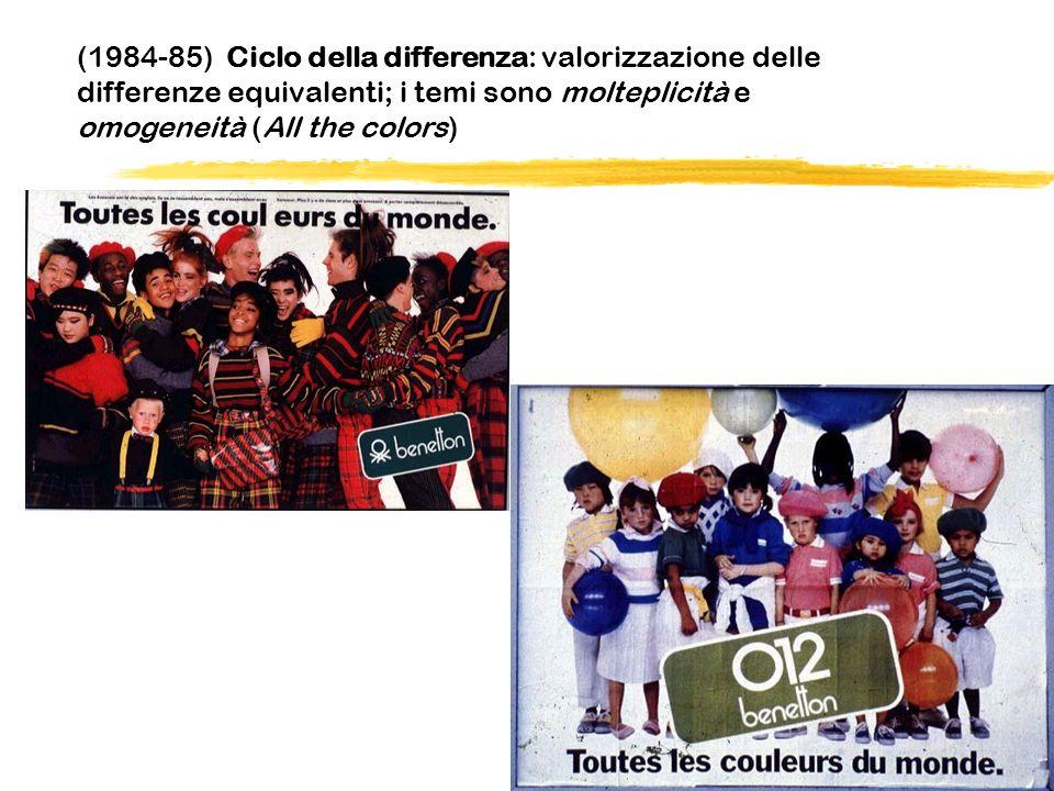 (1984-85) Ciclo della differenza: valorizzazione delle differenze equivalenti; i temi sono molteplicità e omogeneità (All the colors)