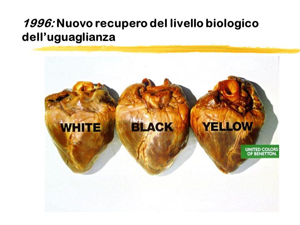 1996: Nuovo recupero del livello biologico delluguaglianza