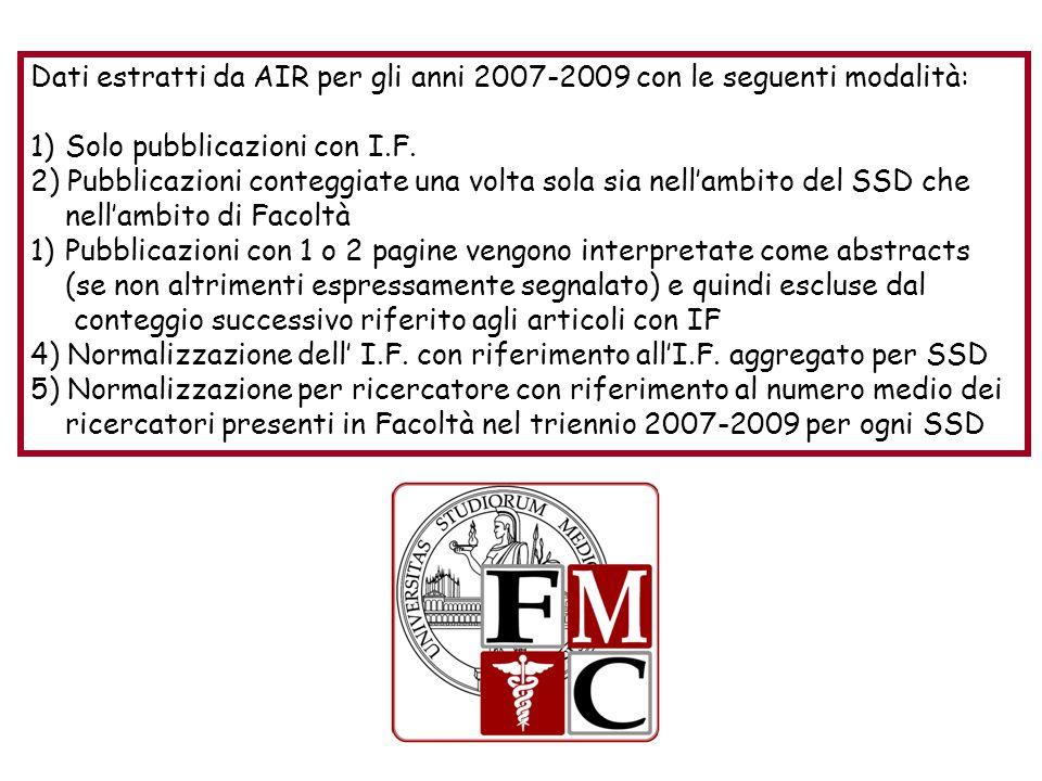 Dati estratti da AIR per gli anni 2007-2009 con le seguenti modalità: 1) Solo pubblicazioni con I.F.