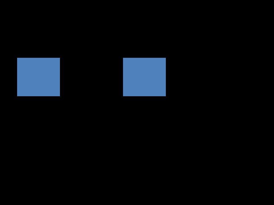 Lassenza della percezione causale: il cambiamento repentino di colore (un esempio di Michotte)