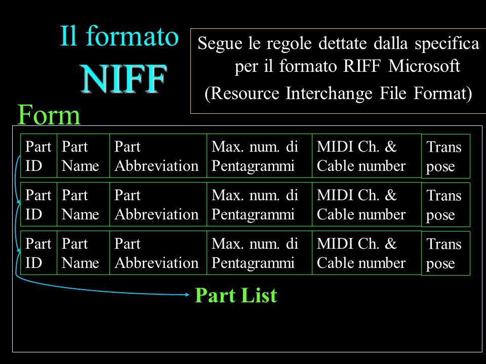 NIFF Il formato NIFF Segue le regole dettate dalla specifica per il formato RIFF Microsoft (Resource Interchange File Format) Form Part ID Part Name P