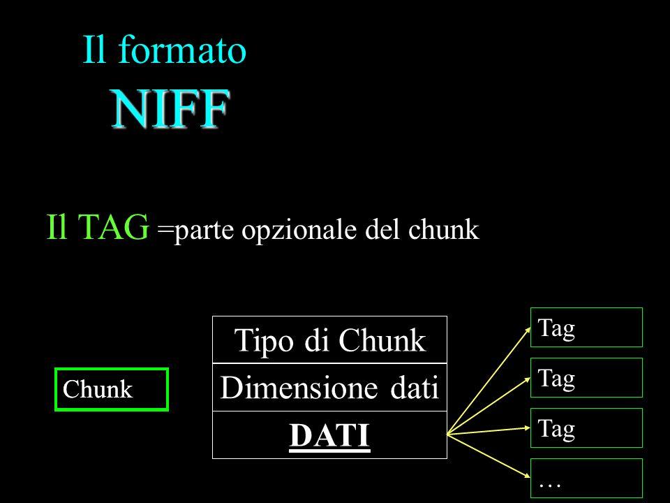 NIFF Il formato NIFF Chunk Il TAG Tipo di Chunk Dimensione dati DATI =parte opzionale del chunk Tag Chunk Tag …