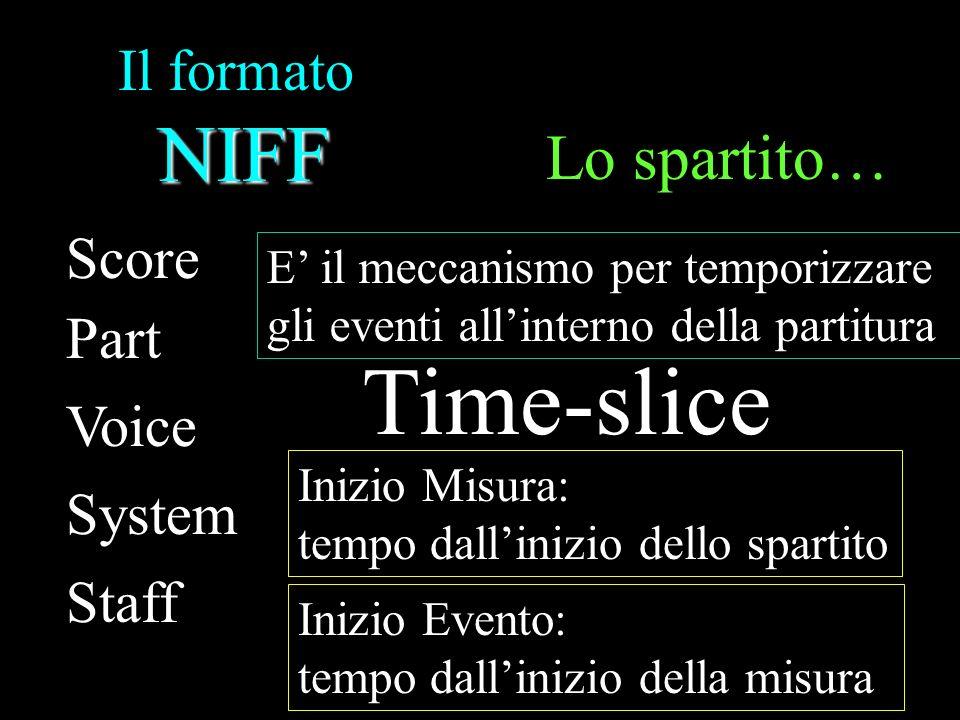 NIFF Il formato NIFF Lo spartito… Score Voice Part System Staff E il meccanismo per temporizzare gli eventi allinterno della partitura Time-slice Iniz
