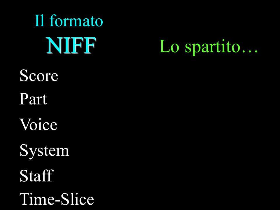 NIFF Il formato NIFF Lo spartito… Score Voice Part System Staff Time-Slice