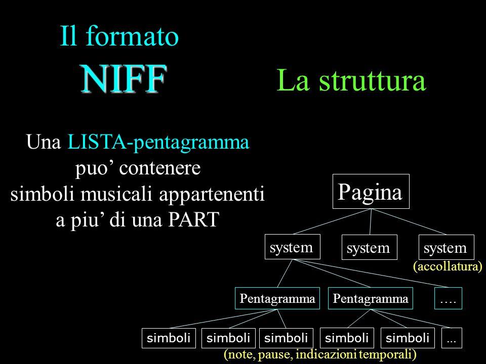 NIFF Il formato NIFF La struttura Pagina Pentagramma …. simboli … (note, pause, indicazioni temporali) (accollatura) system Una LISTA-pentagramma puo