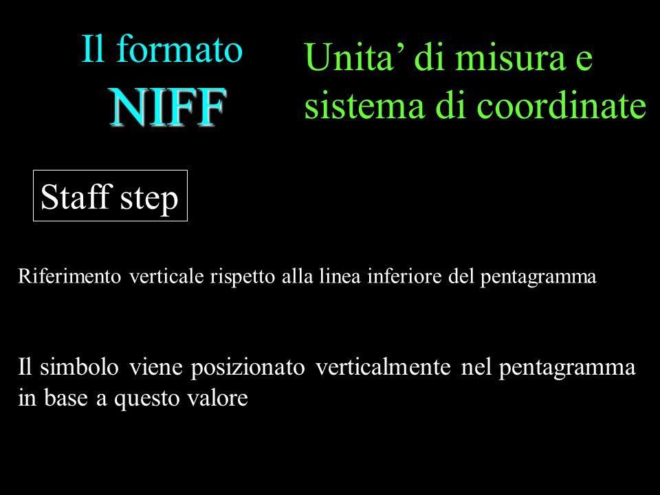 NIFF Il formato NIFF Staff step Riferimento verticale rispetto alla linea inferiore del pentagramma Il simbolo viene posizionato verticalmente nel pen