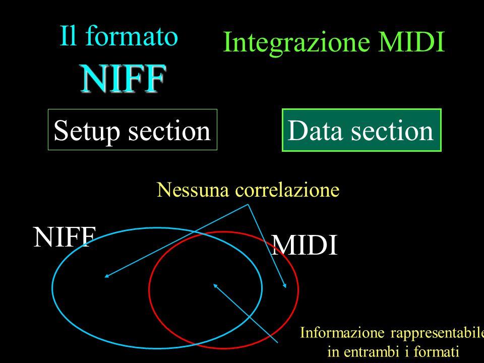 NIFF Il formato NIFF Integrazione MIDI Nessuna correlazione Setup section Data section MIDI NIFF Informazione rappresentabile in entrambi i formati
